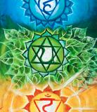 Vertical-Chakra
